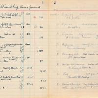 Household expense journal, 1936